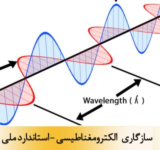 سازگاري الكترومغناطيسي - استاندارد ملی 15453-1