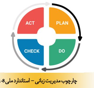 چارچوب مدیریت زبانی - استاندارد ملی 15811-8
