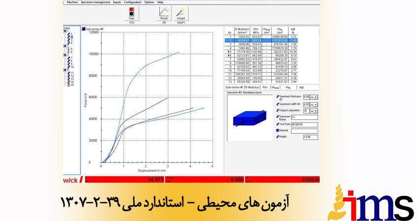 آزمون های محیطی - استاندارد ملی 1307-2-39